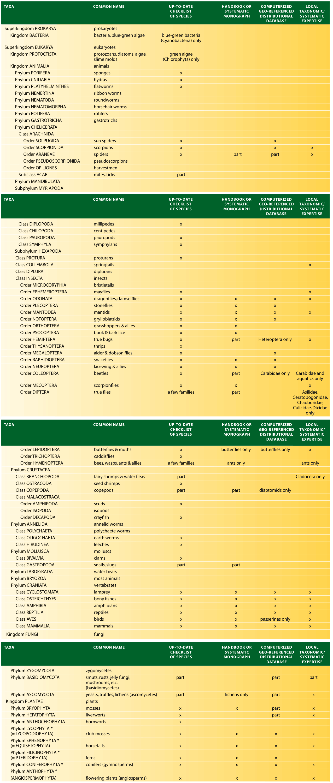 margulis and schwartz classification essay